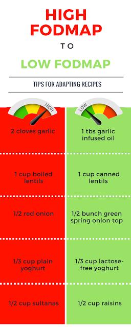 Low FODMAP Aromatic Rice & Lentil Salad_95628893